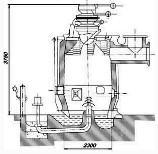 В газогенераторах системы Сименса и Моргана совершенно отсутствовала механизация,ставшая впоследствии основой...